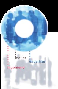 Métier / Ingénierie / Expertise